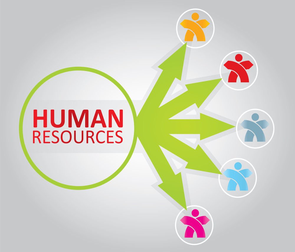 problems with hrm Challenges in human resource management – villanova university online learn some of the challenges hr professionals face and strategies to deal with it.